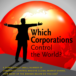 Corps-Control-World