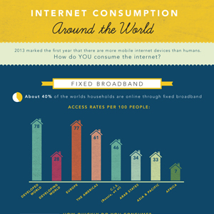 Internet_Consumption_thumb