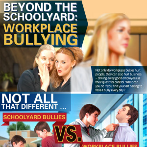 Workplace Bullies